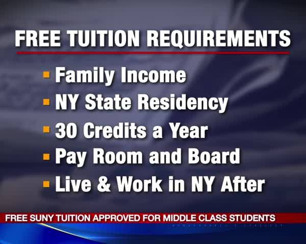Free SUNY tuition approved for middle class students_89741677