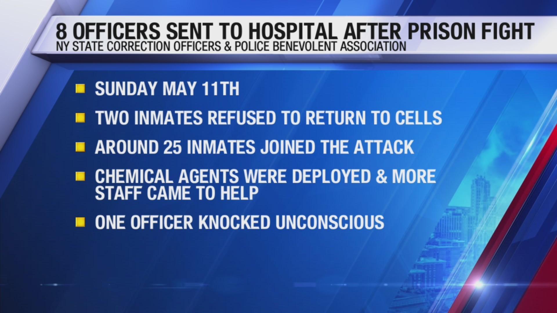 8_officers_sent_to_hospital_after_prison_0_20190521214604