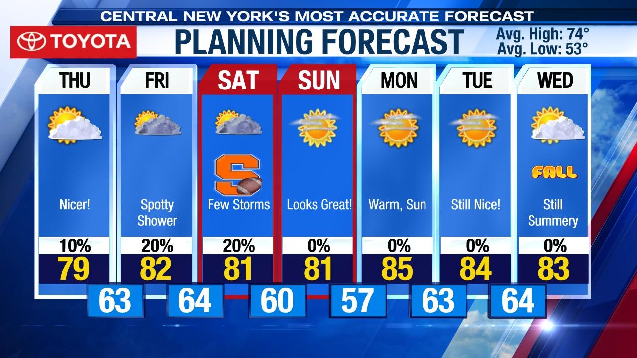Syracuse Weather   Ithaca, CNY, Rome, Oswego   WSYR