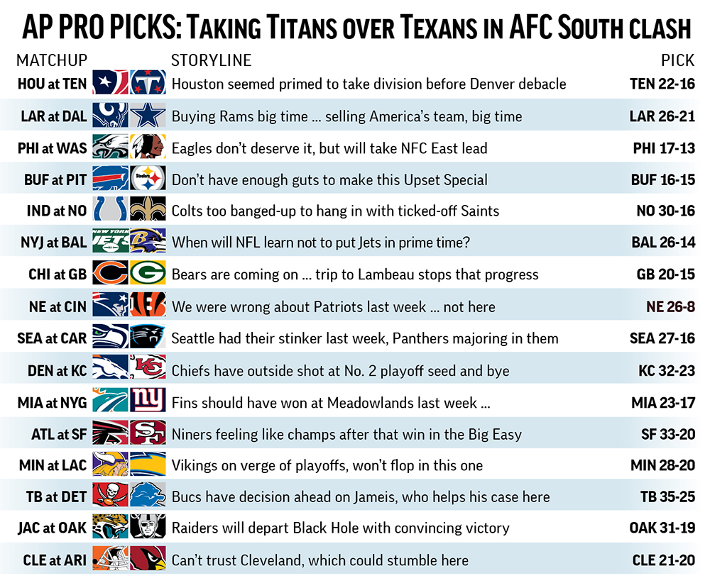 NFL PICKS WEEK 15